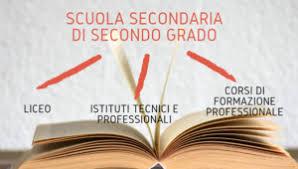 Graduatorie definitive ass. provvisorie a.s. 2020/21. Scuola sec. di II grado