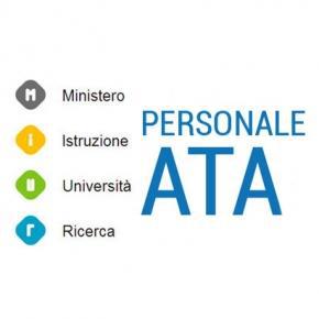 Organico di fatto personale ATA – A.S. 2019/20